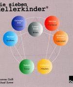Tanzmeditation Die Sieben Kellerkinder 1 - 2